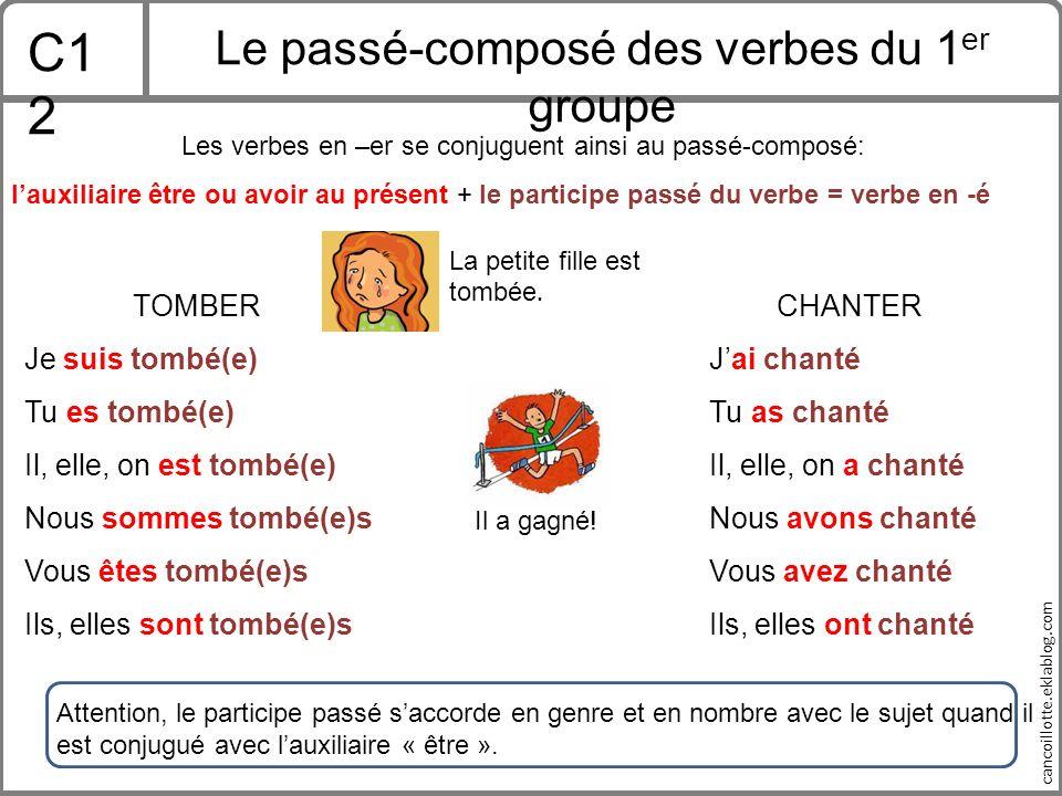 le present des verbes du premier groupe pdf