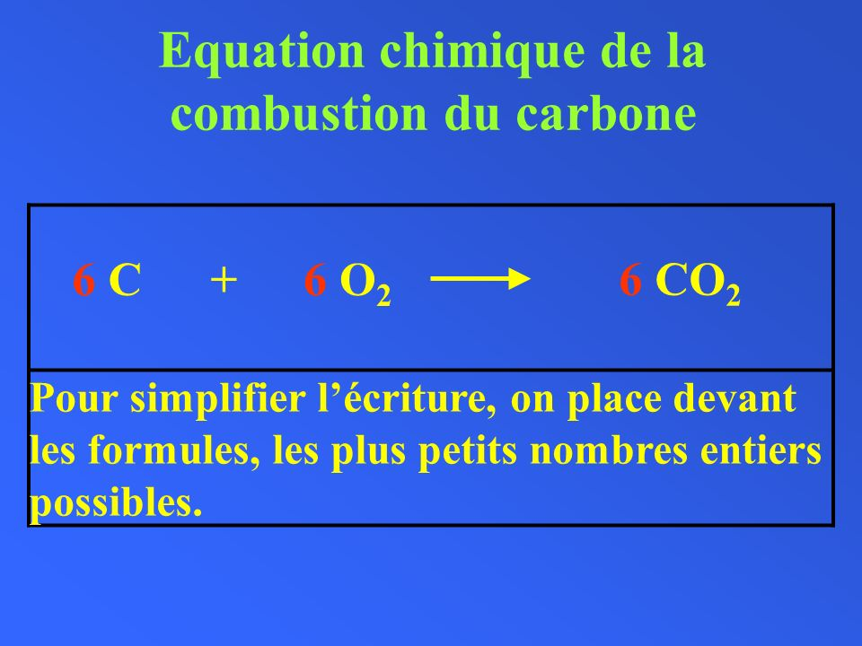 Equation chimique de la combustion du carbone