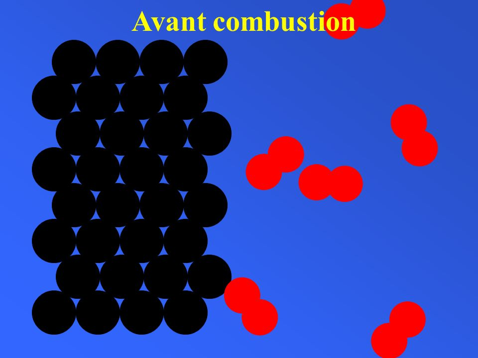 Avant combustion Carbone