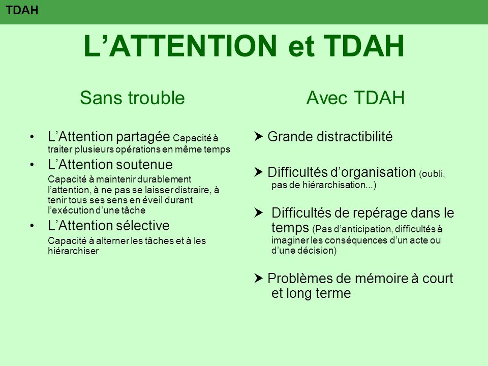 L'ATTENTION et TDAH Sans trouble Avec TDAH