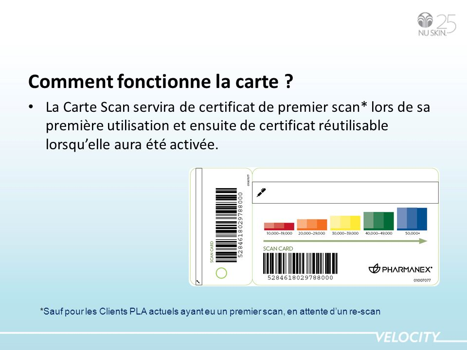 Comment fonctionne la carte