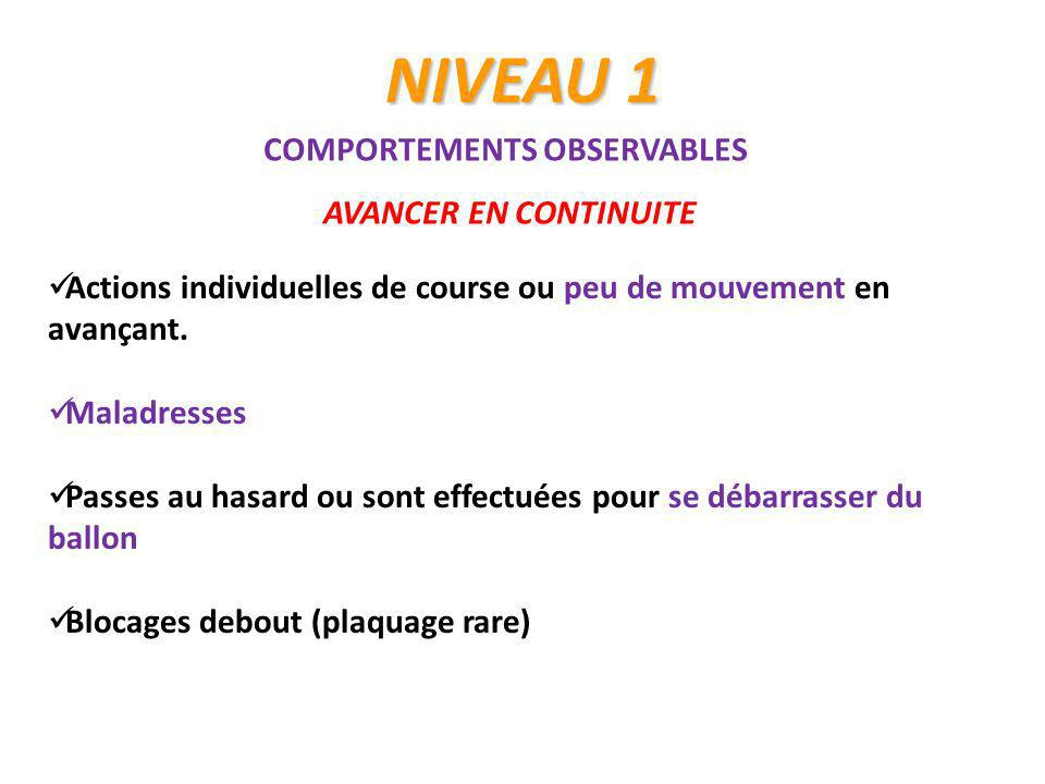 COMPORTEMENTS OBSERVABLES