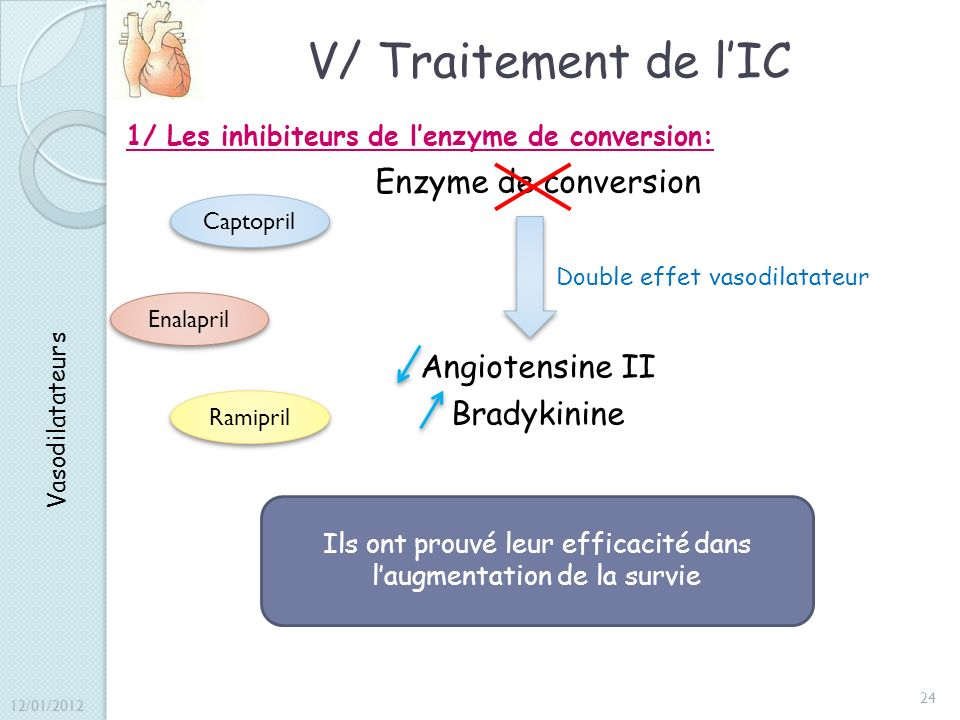 V/ Traitement de l'IC Enzyme de conversion Double effet vasodilatateur