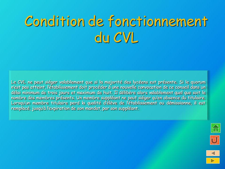 Condition de fonctionnement du CVL