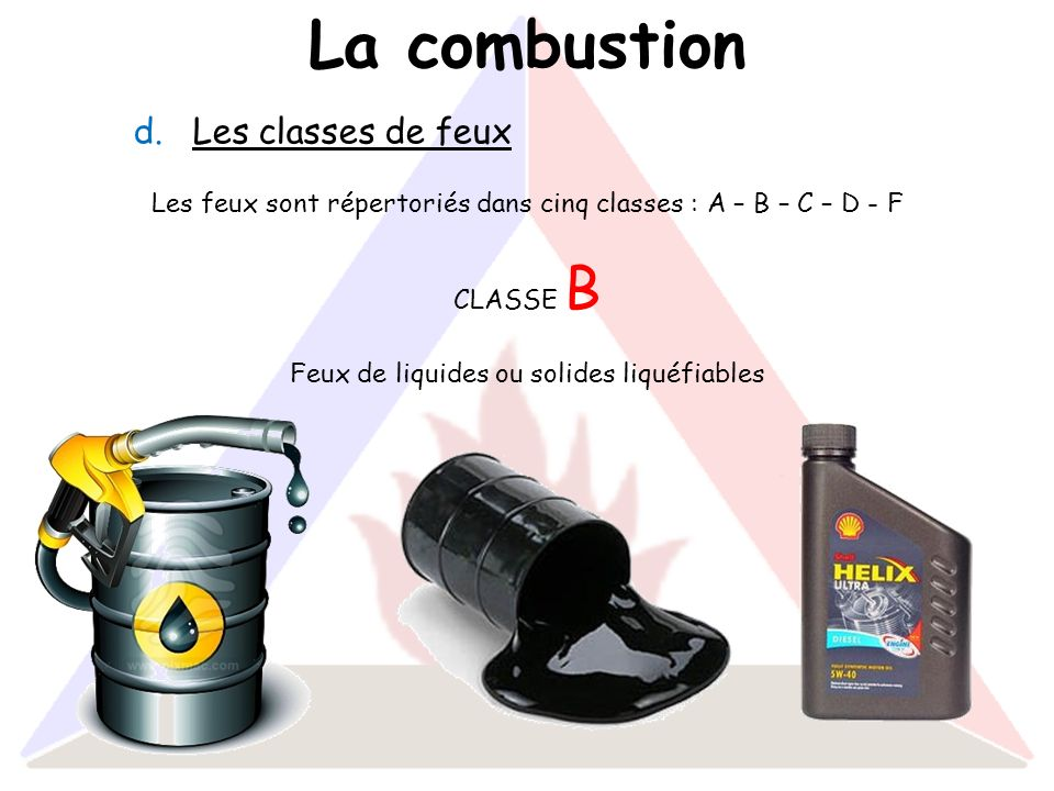 La combustion Les classes de feux