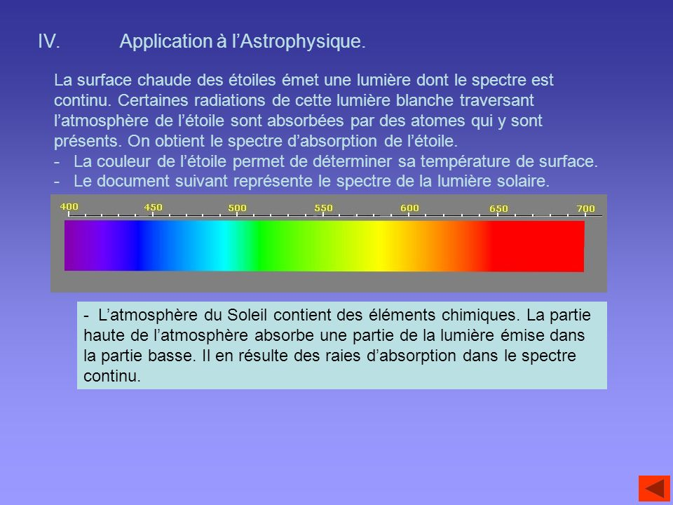 Application à l'Astrophysique.