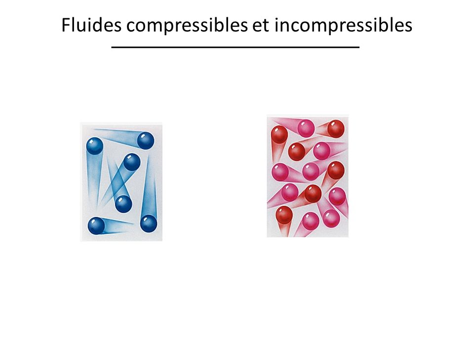Fluides compressibles et incompressibles