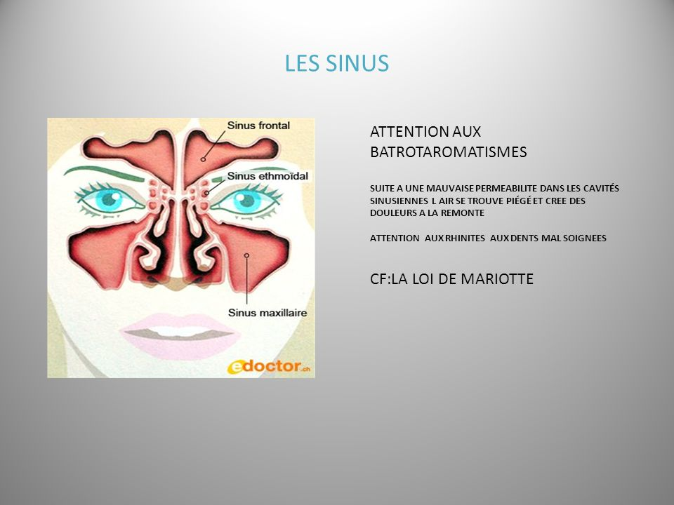LES SINUS ATTENTION AUX BATROTAROMATISMES CF:LA LOI DE MARIOTTE