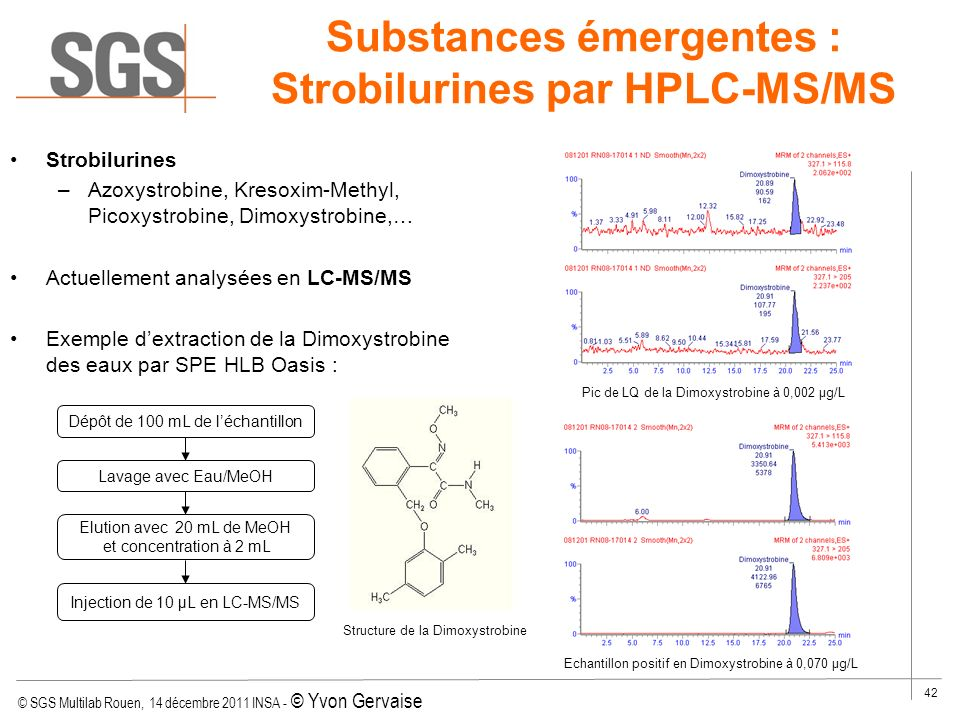 Substances émergentes : Strobilurines par HPLC-MS/MS