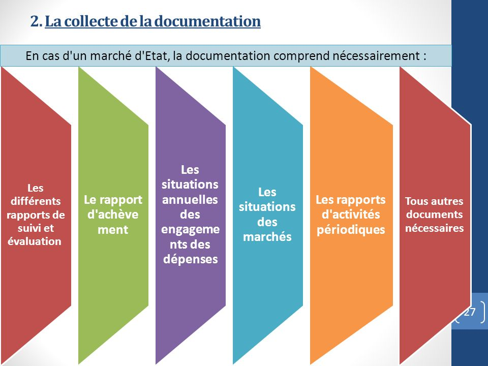 2. La collecte de la documentation