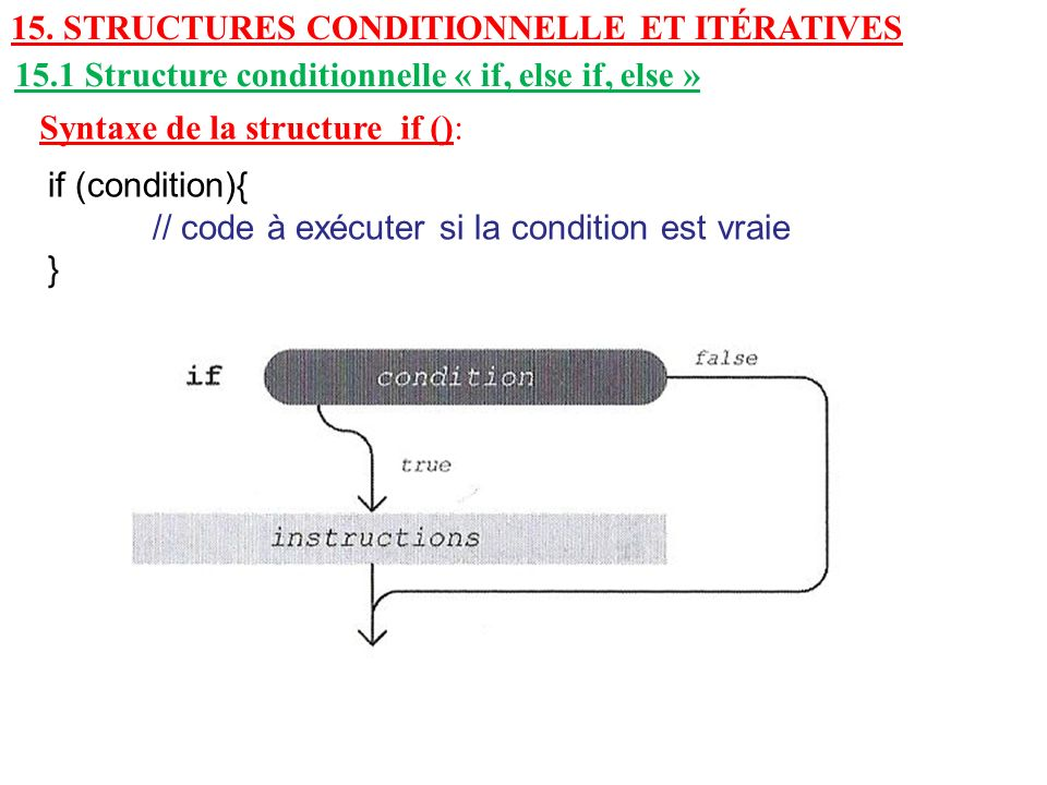 15. Structures conditionnelle et itératives