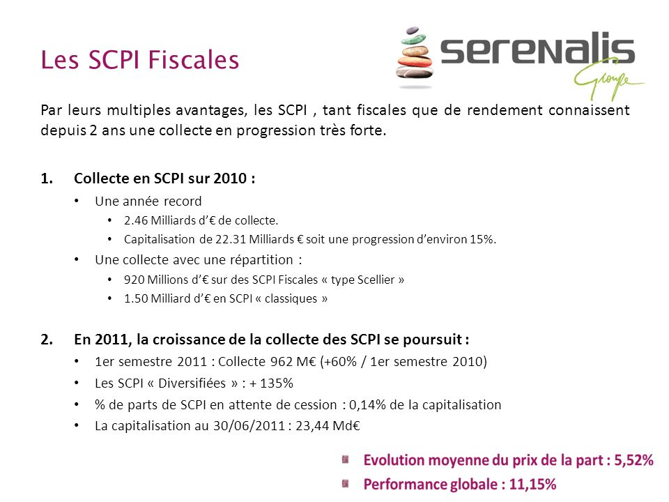 Les SCPI Fiscales