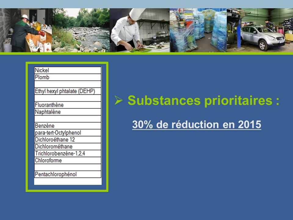 Substances prioritaires : 30% de réduction en 2015