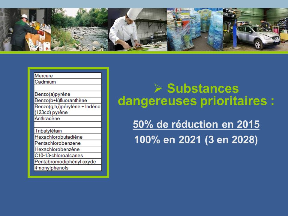 Substances dangereuses prioritaires : 50% de réduction en 2015