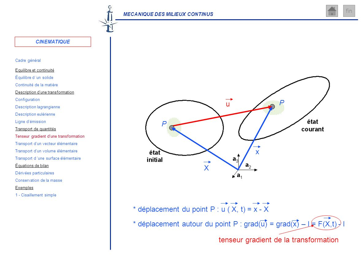 Tenseur gradient d'une transformation