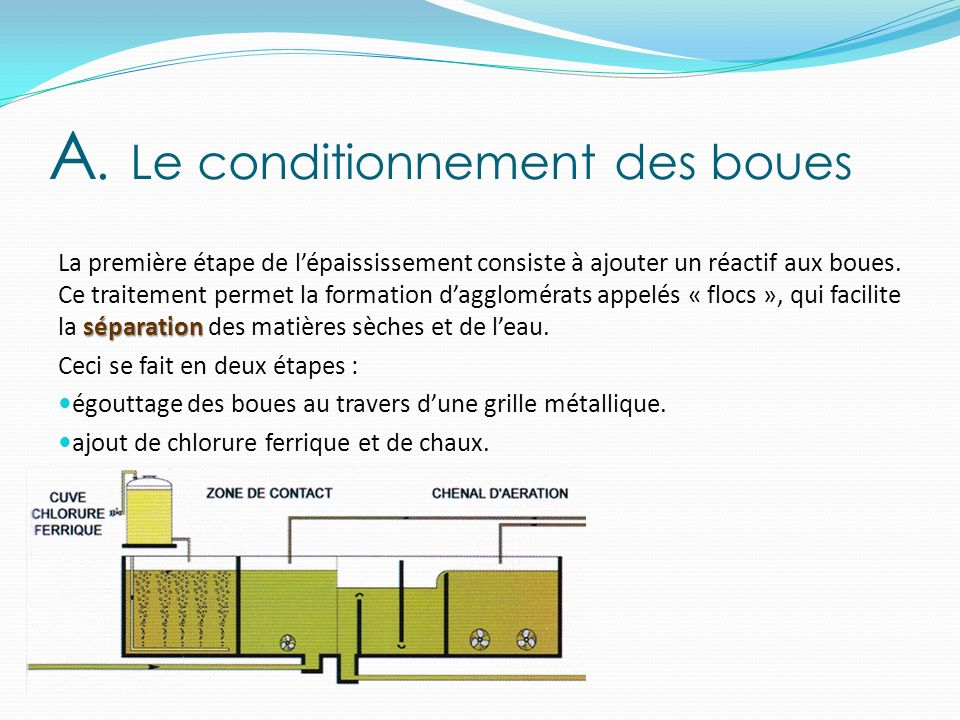 A. Le conditionnement des boues