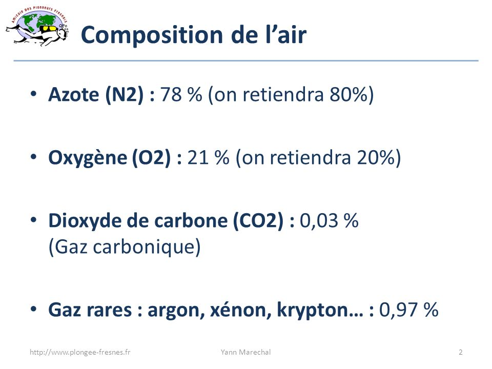 Composition de l'air Azote (N2) : 78 % (on retiendra 80%)