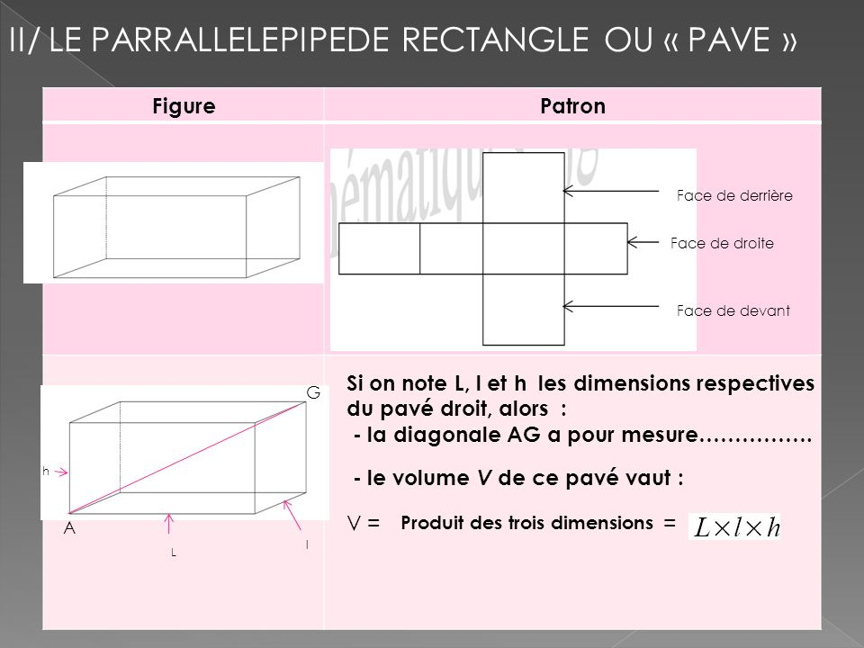 II/ LE PARRALLELEPIPEDE RECTANGLE OU « PAVE »