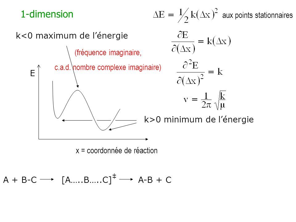 1-dimension aux points stationnaires k<0 maximum de l'énergie