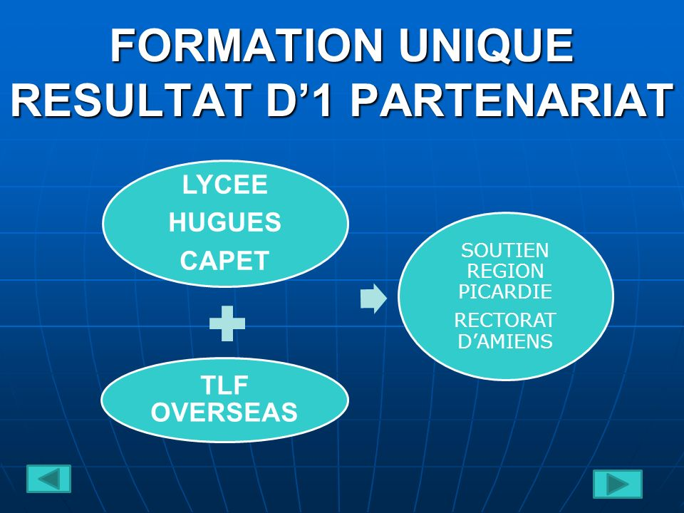 FORMATION UNIQUE RESULTAT D'1 PARTENARIAT