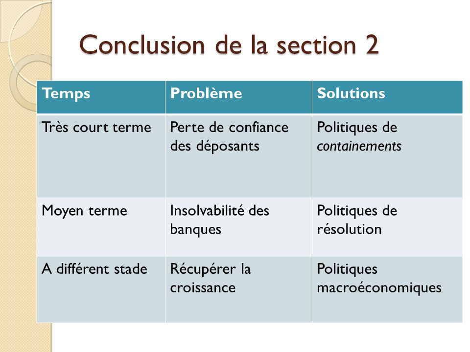 Conclusion de la section 2
