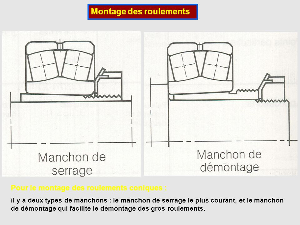 maintenance des roulements ppt video online t l charger. Black Bedroom Furniture Sets. Home Design Ideas