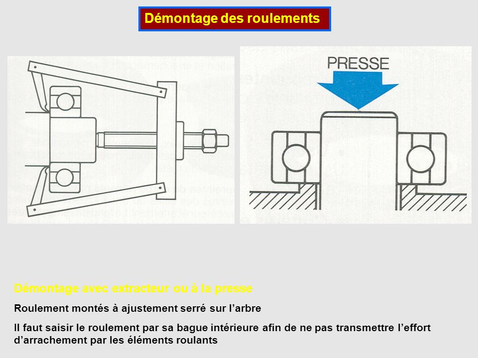 maintenance des roulements ppt video online t l charger. Black Bedroom Furniture Sets. Home Design Ideas