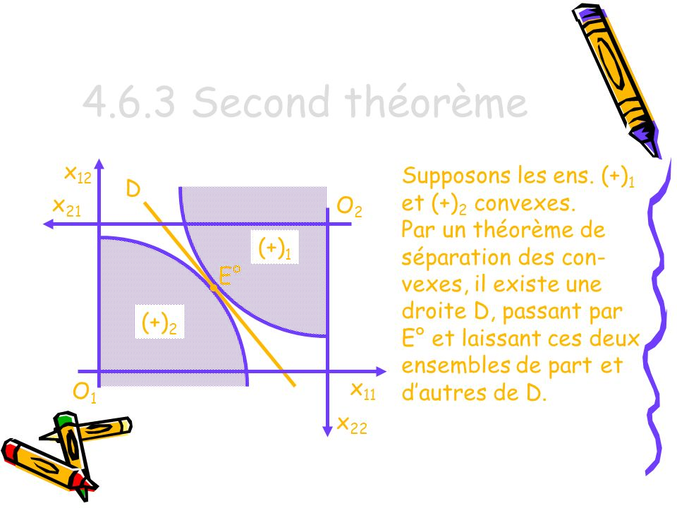 4.6.3 Second théorème • x12 Supposons les ens. (+)1 et (+)2 convexes.