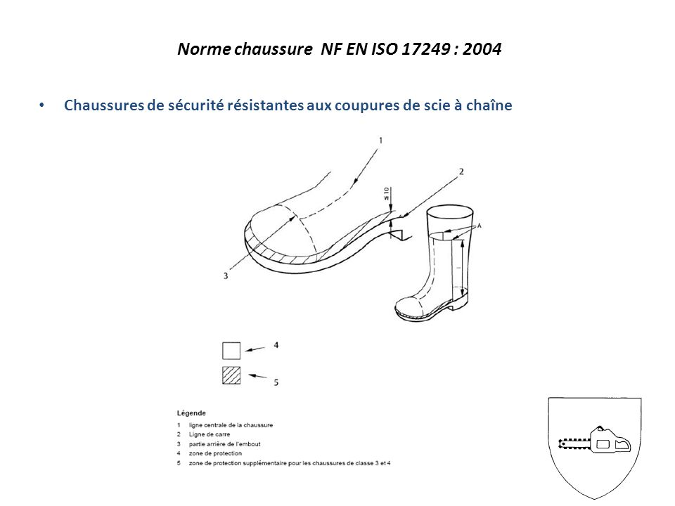 Norme chaussure NF EN ISO : 2004