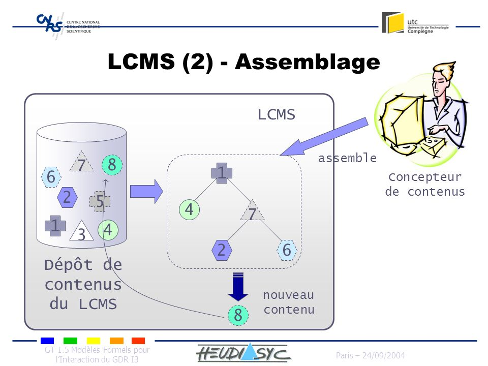 LCMS (2) - Assemblage LCMS 7 8 1 4 7 2 6 6 2 5 1 3 4