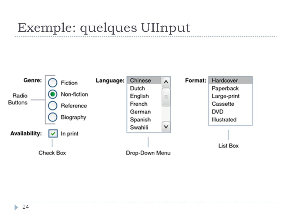 Exemple: quelques UIInput