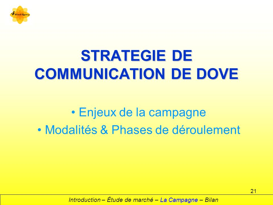 STRATEGIE DE COMMUNICATION DE DOVE