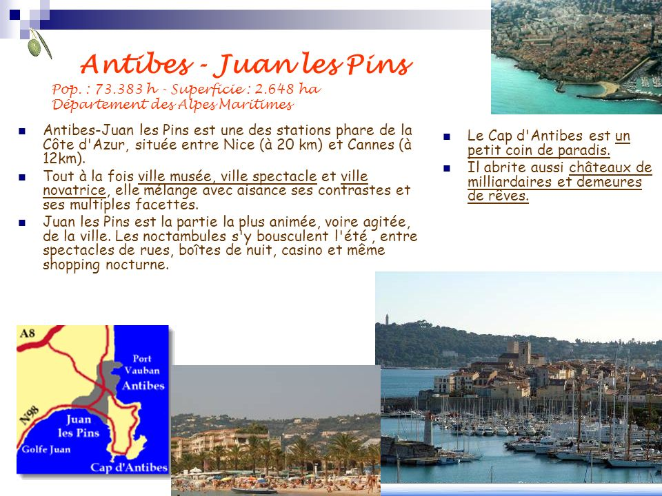 Antibes - Juan les Pins Pop. : h - Superficie : 2