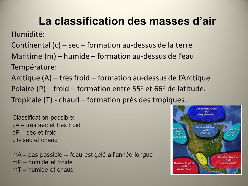 La classification des masses d'air