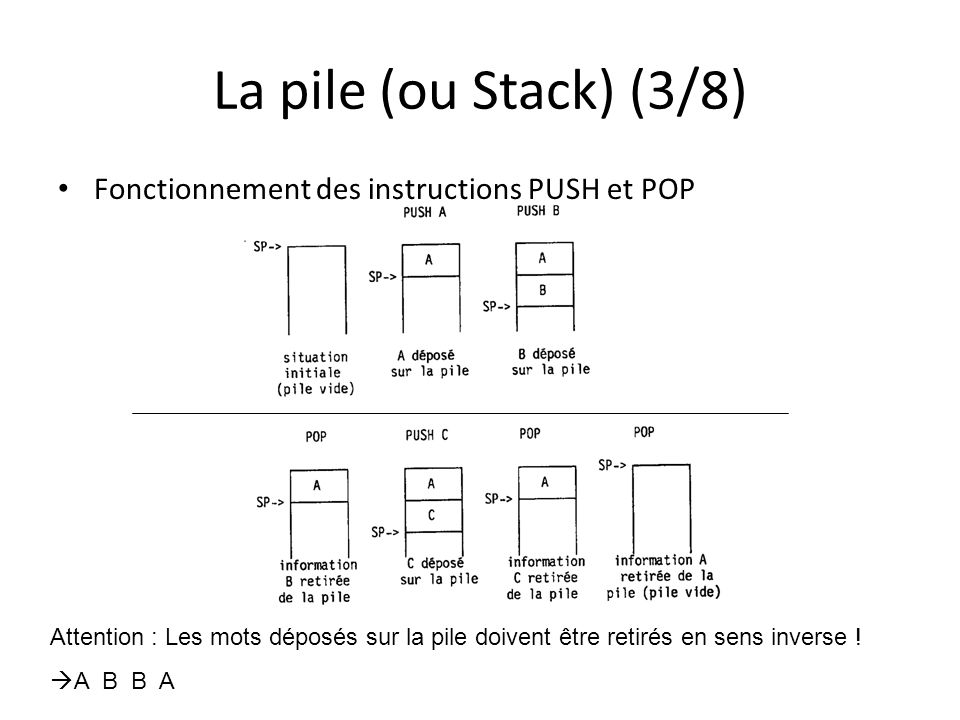 La pile (ou Stack) (3/8) Fonctionnement des instructions PUSH et POP
