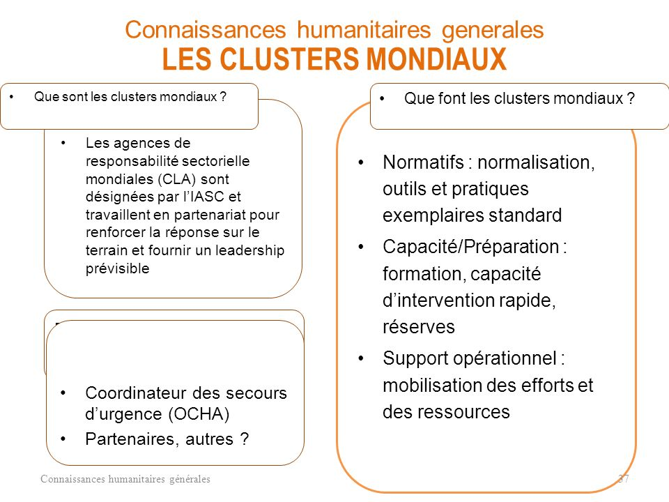 General Humanitarian Knowledge The Cluster Approach