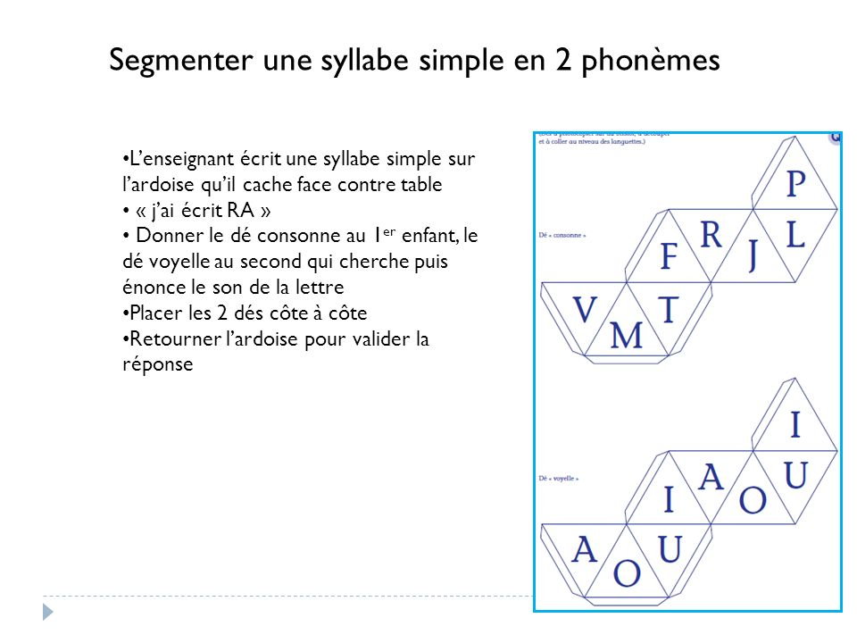 Segmenter une syllabe simple en 2 phonèmes