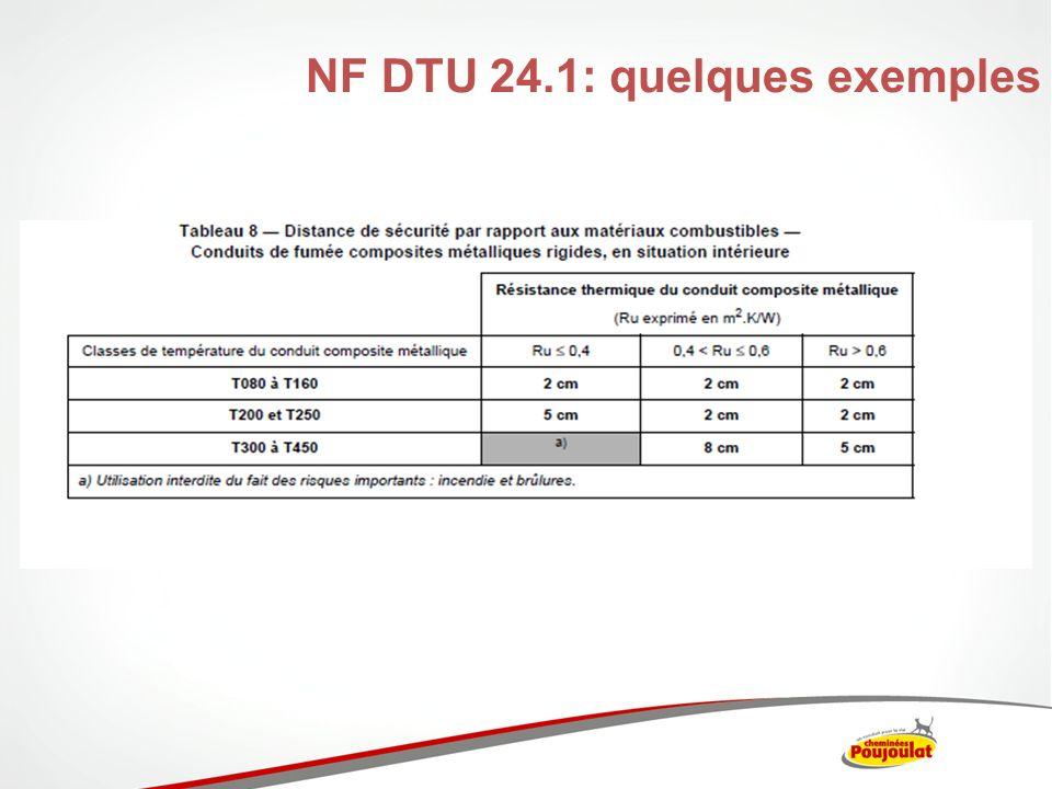 Nf Dtu 24 1 : fondamentaux des conduits de fumee ppt t l charger ~ Melissatoandfro.com Idées de Décoration