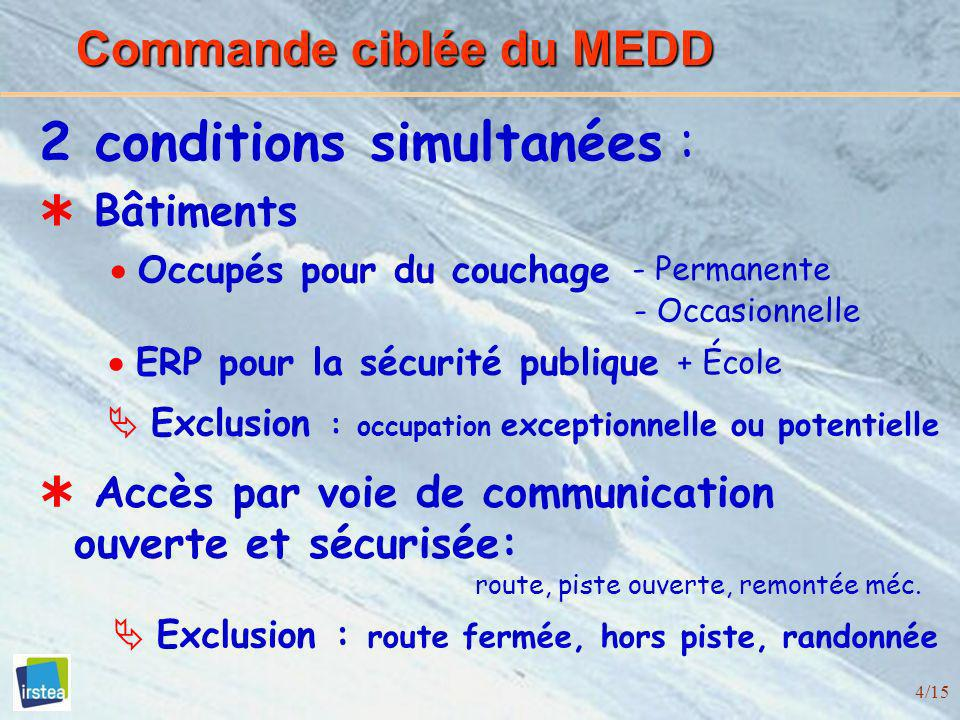 2 conditions simultanées :