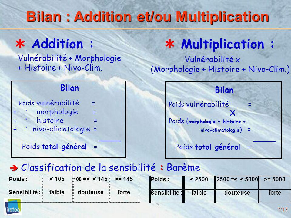 Bilan : Addition et/ou Multiplication