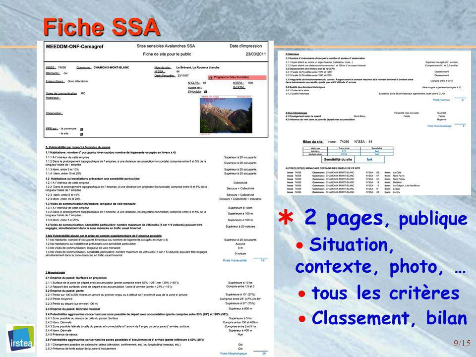Fiche SSA  2 pages, publique  Situation, contexte, photo, …