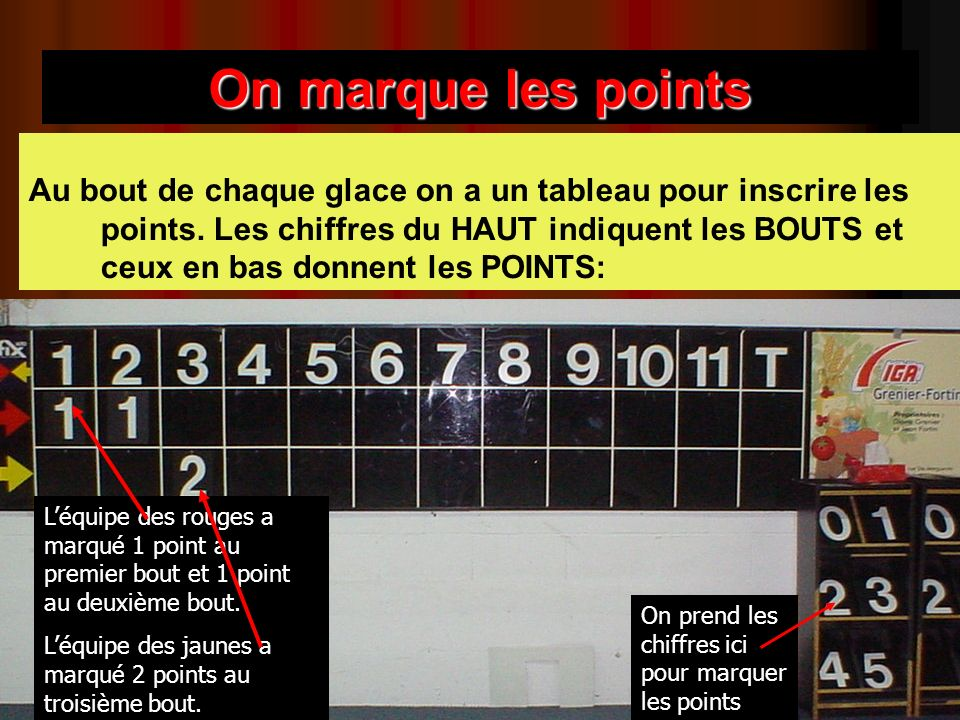 On marque les points