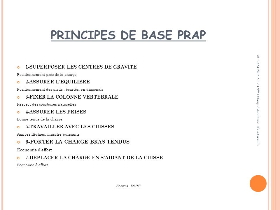 PRINCIPES DE BASE PRAP 6-PORTER LA CHARGE BRAS TENDUS