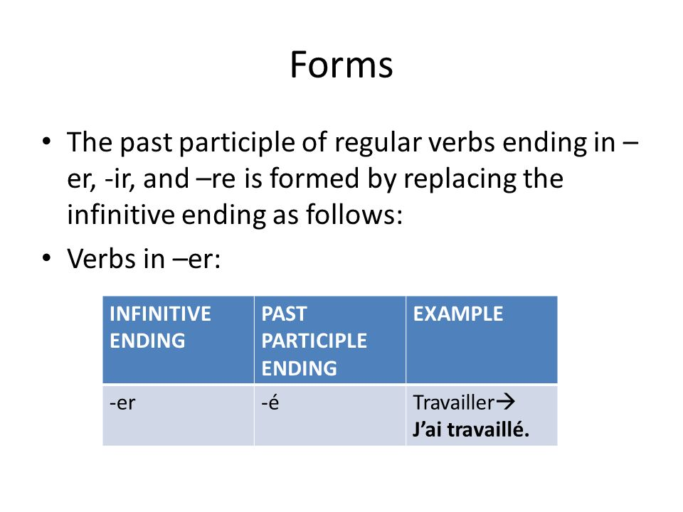 Forms The past participle of regular verbs ending in –er, -ir, and –re is formed by replacing the infinitive ending as follows: