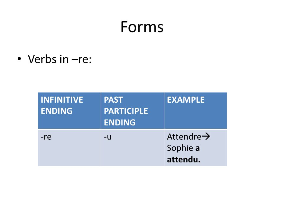 Forms Verbs in –re: INFINITIVE ENDING PAST PARTICIPLE ENDING EXAMPLE