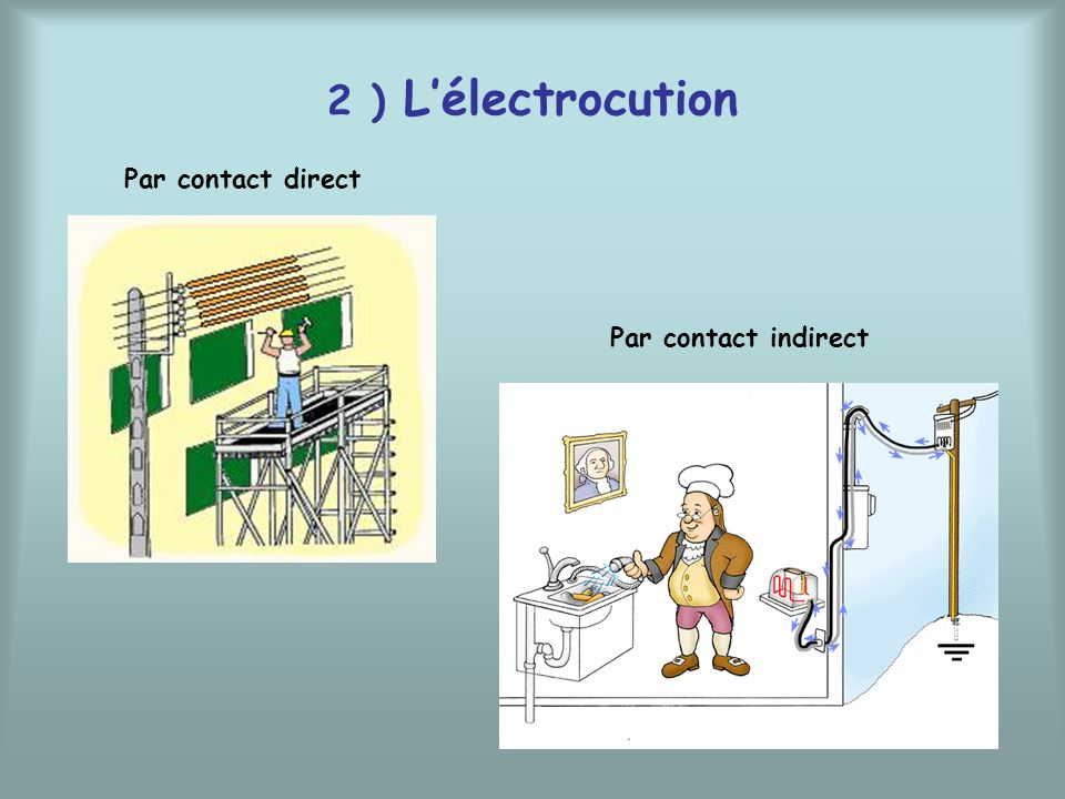 2 ) L'électrocution Par contact direct Par contact indirect