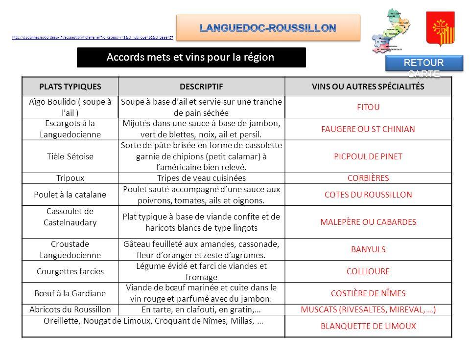 Carte Accord Met Et Vin.Les Vins Et Alcools En Cuisine Ppt Telecharger