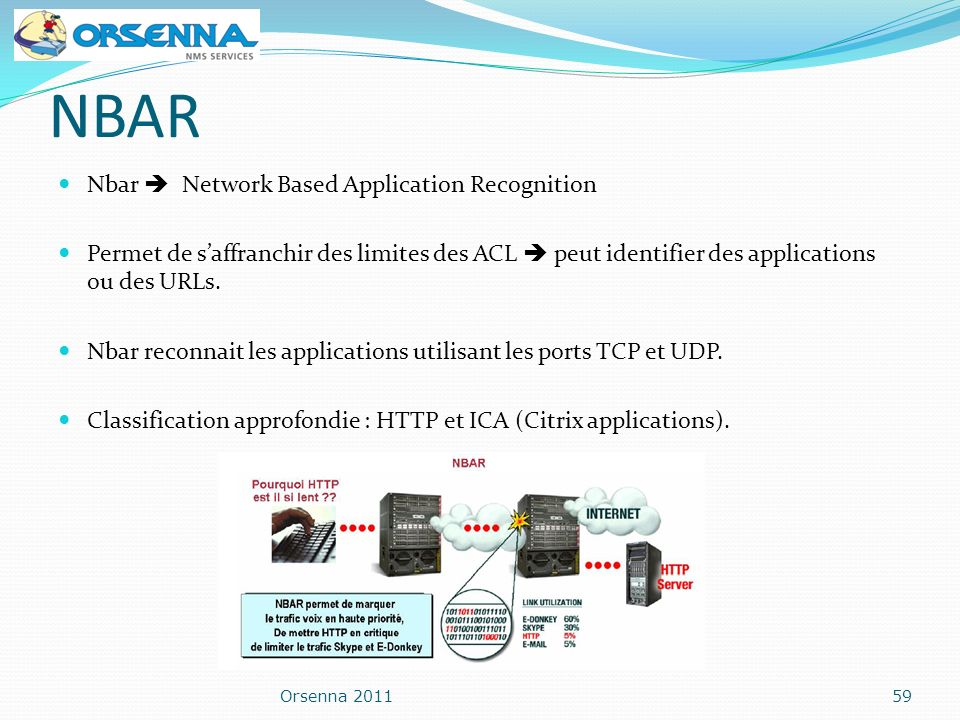 NBAR Nbar  Network Based Application Recognition