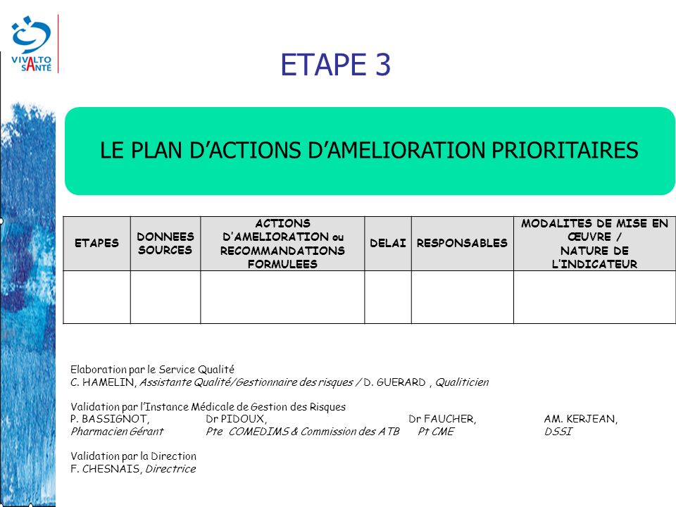 ETAPE 3 LE PLAN D'ACTIONS D'AMELIORATION PRIORITAIRES ETAPES