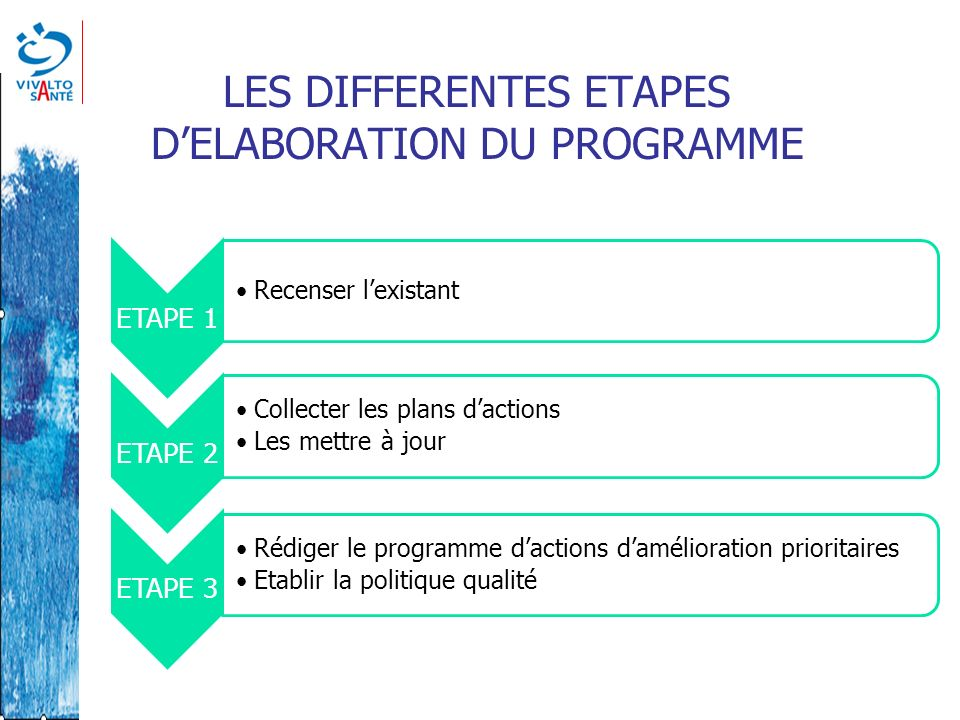 LES DIFFERENTES ETAPES D'ELABORATION DU PROGRAMME